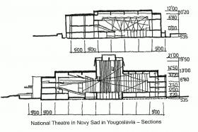 Narodowy Teatr Serbski - sekcje