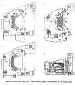 Poziomy i sekcje modernizowanej części